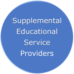 SES-Service Providers